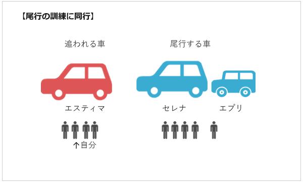 haraichi-syuzai-bikou-plan1