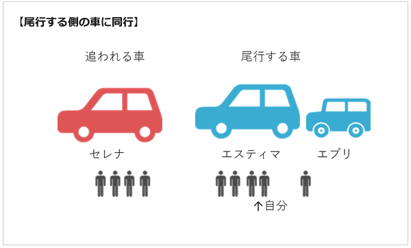haraichi-syuzai-bikou-plan2